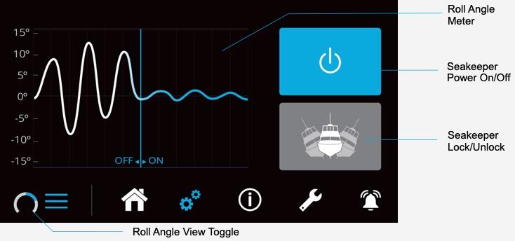 Seakeeper Dash Roll Angle Graph
